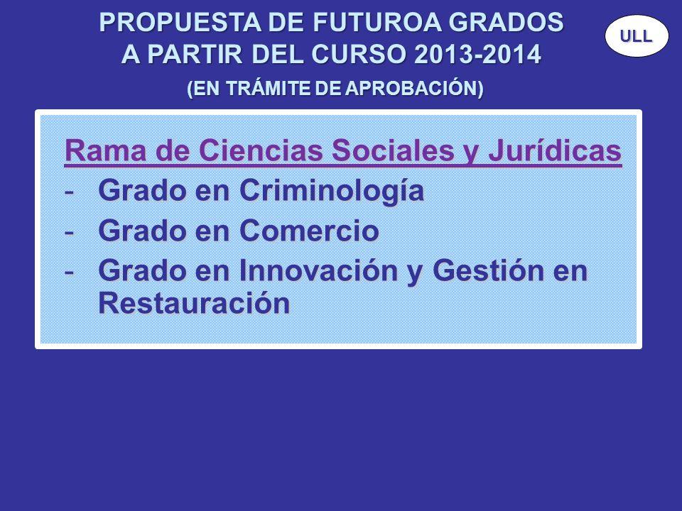 PROPUESTA DE FUTUROA GRADOS A PARTIR DEL CURSO 2013-2014 (EN TRÁMITE DE APROBACIÓN) Rama de Ciencias Sociales y Jurídicas -Grado en Criminología -Grad