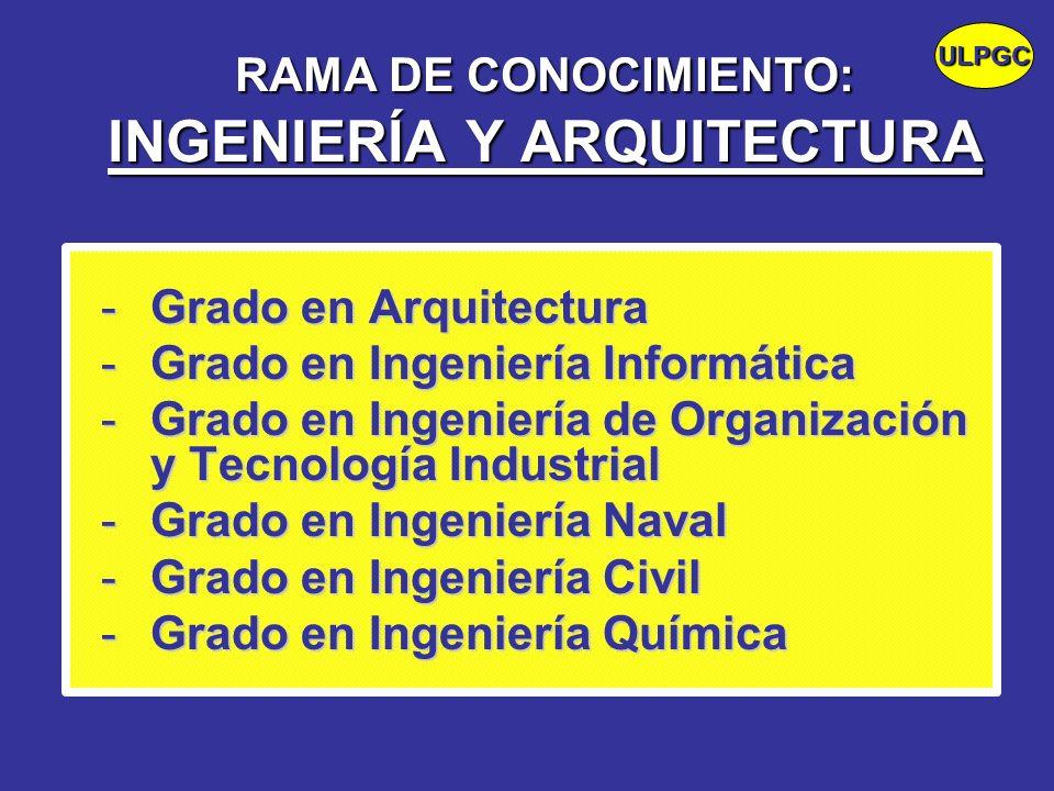 RAMA DE CONOCIMIENTO: INGENIERÍA Y ARQUITECTURA -Grado en Arquitectura -Grado en Ingeniería Informática -Grado en Ingeniería de Organización y Tecnolo