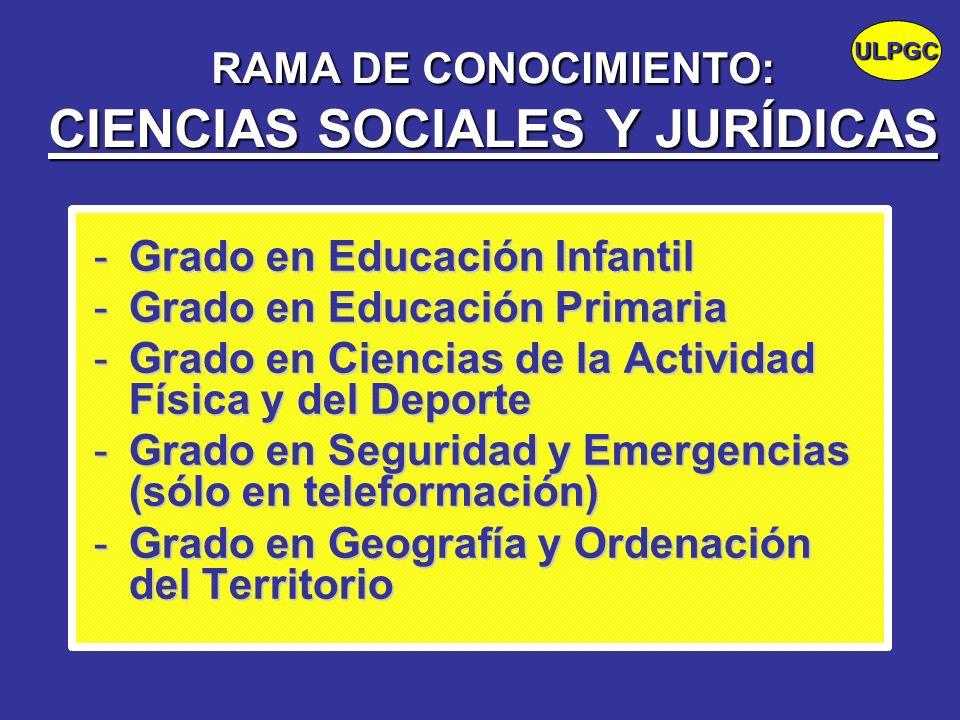 RAMA DE CONOCIMIENTO: CIENCIAS SOCIALES Y JURÍDICAS -Grado en Educación Infantil -Grado en Educación Primaria -Grado en Ciencias de la Actividad Físic