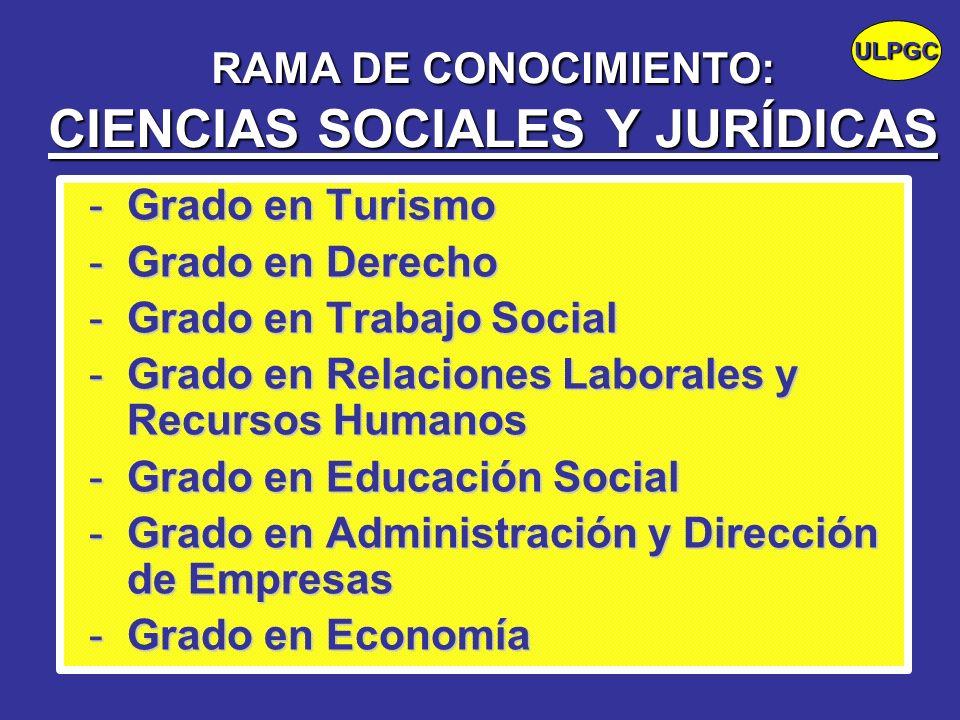 RAMA DE CONOCIMIENTO: CIENCIAS SOCIALES Y JURÍDICAS - Grado en Turismo -Grado en Derecho -Grado en Trabajo Social -Grado en Relaciones Laborales y Rec