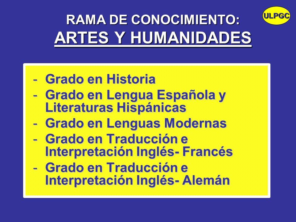 RAMA DE CONOCIMIENTO: ARTES Y HUMANIDADES -Grado en Historia -Grado en Lengua Española y Literaturas Hispánicas -Grado en Lenguas Modernas -Grado en T