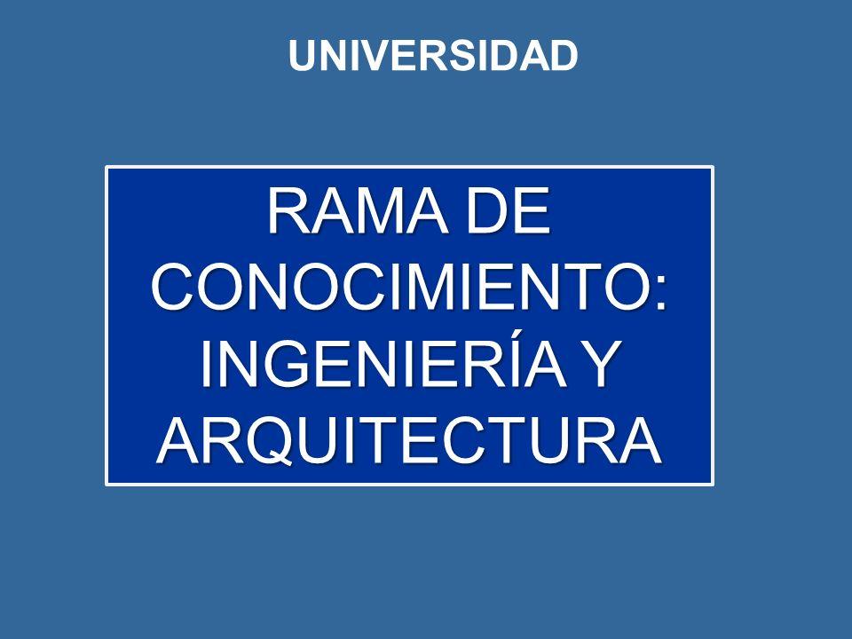 UNIVERSIDAD RAMA DE CONOCIMIENTO: INGENIERÍA Y ARQUITECTURA