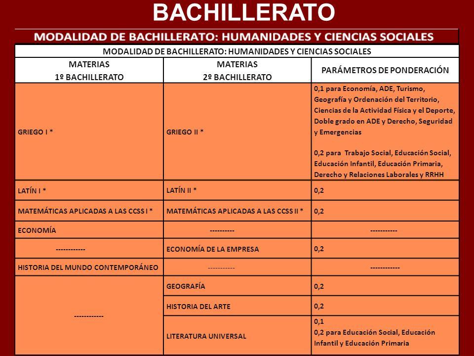 BACHILLERATO MODALIDAD DE BACHILLERATO: HUMANIDADES Y CIENCIAS SOCIALES MATERIAS 1º BACHILLERATO MATERIAS 2º BACHILLERATO PARÁMETROS DE PONDERACIÓN GR