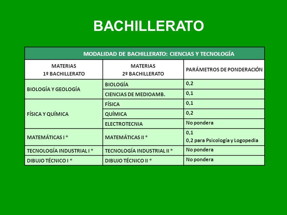 BACHILLERATO MODALIDAD DE BACHILLERATO: CIENCIAS Y TECNOLOGÍA MATERIAS 1º BACHILLERATO MATERIAS 2º BACHILLERATO PARÁMETROS DE PONDERACIÓN BIOLOGÍA Y G