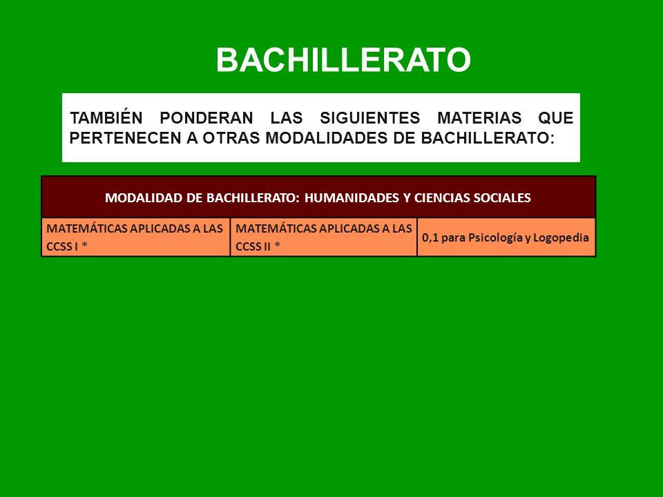 BACHILLERATO MODALIDAD DE BACHILLERATO: HUMANIDADES Y CIENCIAS SOCIALES MATEMÁTICAS APLICADAS A LAS CCSS I * MATEMÁTICAS APLICADAS A LAS CCSS II * 0,1