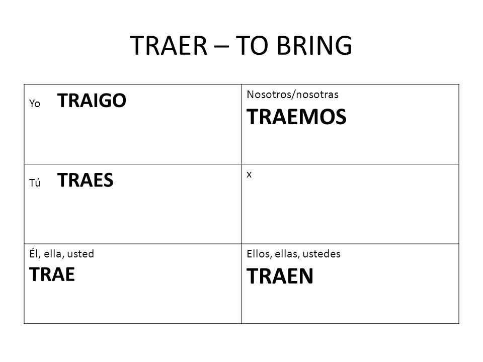 TRAER – TO BRING Yo TRAIGO Nosotros/nosotras TRAEMOS Tú TRAES x Él, ella, usted TRAE Ellos, ellas, ustedes TRAEN
