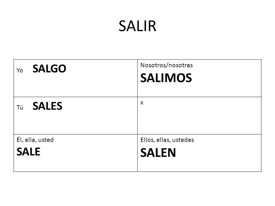 Unos amigos nuevos. SALIR Salir means to leave or to go out. Salir ...