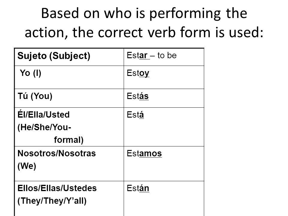 Based on who is performing the action, the correct verb form is used: Sujeto (Subject) Estar – to be Yo (I)Estoy Tú (You)Estás Él/Ella/Usted (He/She/You- formal) Está Nosotros/Nosotras (We) Estamos Ellos/Ellas/Ustedes (They/They/Yall) Están