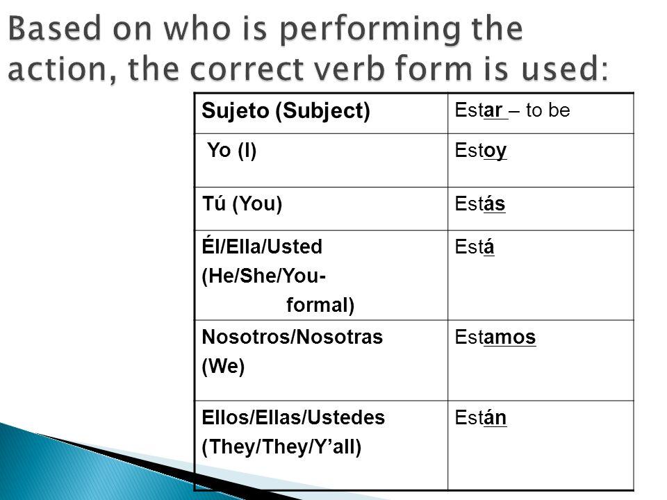 Sujeto (Subject) Estar – to be Yo (I)Estoy Tú (You)Estás Él/Ella/Usted (He/She/You- formal) Está Nosotros/Nosotras (We) Estamos Ellos/Ellas/Ustedes (They/They/Yall) Están
