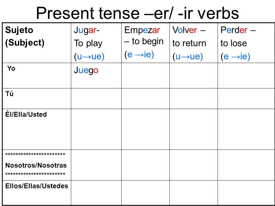 Present tense –er/ -ir verbs Sujeto (Subject) Jugar- To play (uue) Empezar – to begin (e ie) Volver – to return (uue) Perder – to lose (e ie) Yo Juego