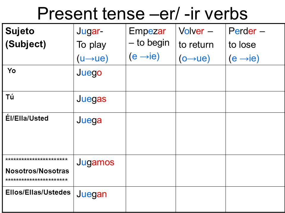 Present tense –er/ -ir verbs Sujeto (Subject) Jugar- To play (uue) Empezar – to begin (e ie) Volver – to return (oue) Perder – to lose (e ie) Yo Juego