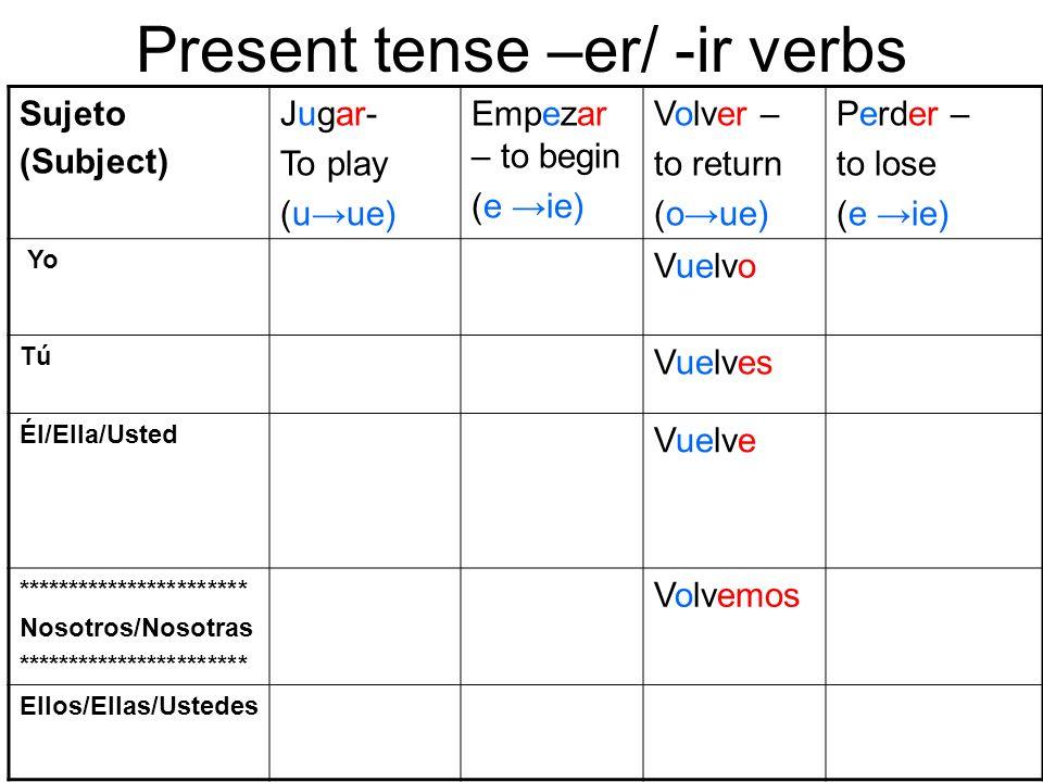 Present tense –er/ -ir verbs Sujeto (Subject) Jugar- To play (uue) Empezar – to begin (e ie) Volver – to return (oue) Perder – to lose (e ie) Yo Vuelv