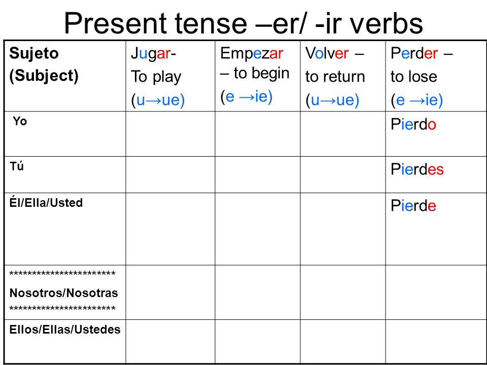 Present tense –er/ -ir verbs Sujeto (Subject) Jugar- To play (uue) Empezar – to begin (e ie) Volver – to return (uue) Perder – to lose (e ie) Yo Pierd