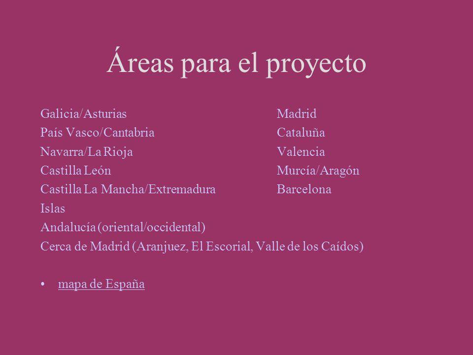 Áreas para el proyecto Galicia/AsturiasMadrid País Vasco/CantabriaCataluña Navarra/La RiojaValencia Castilla LeónMurcía/Aragón Castilla La Mancha/Extr