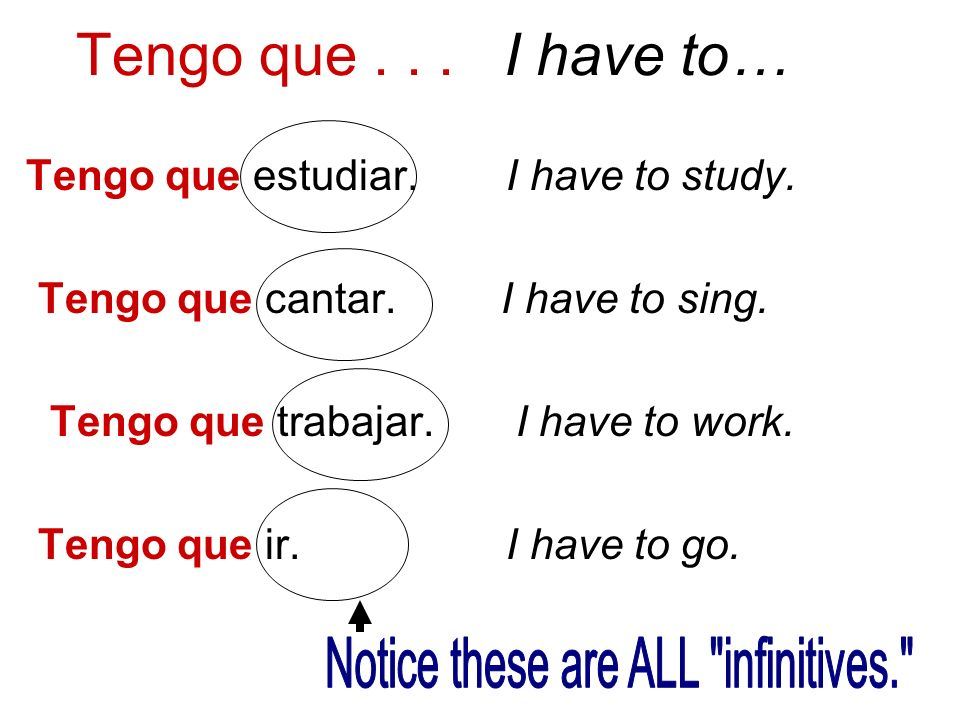 Tengo que... I have to… Tengo que estudiar.I have to study. Tengo que cantar. I have to sing. Tengo que trabajar. I have to work. Tengo que ir.I have