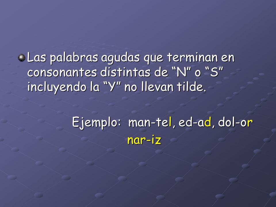 Las palabras agudas que terminan en consonantes distintas de N o S incluyendo la Y no llevan tilde. Ejemplo: man-tel, ed-ad, dol-or nar-iz