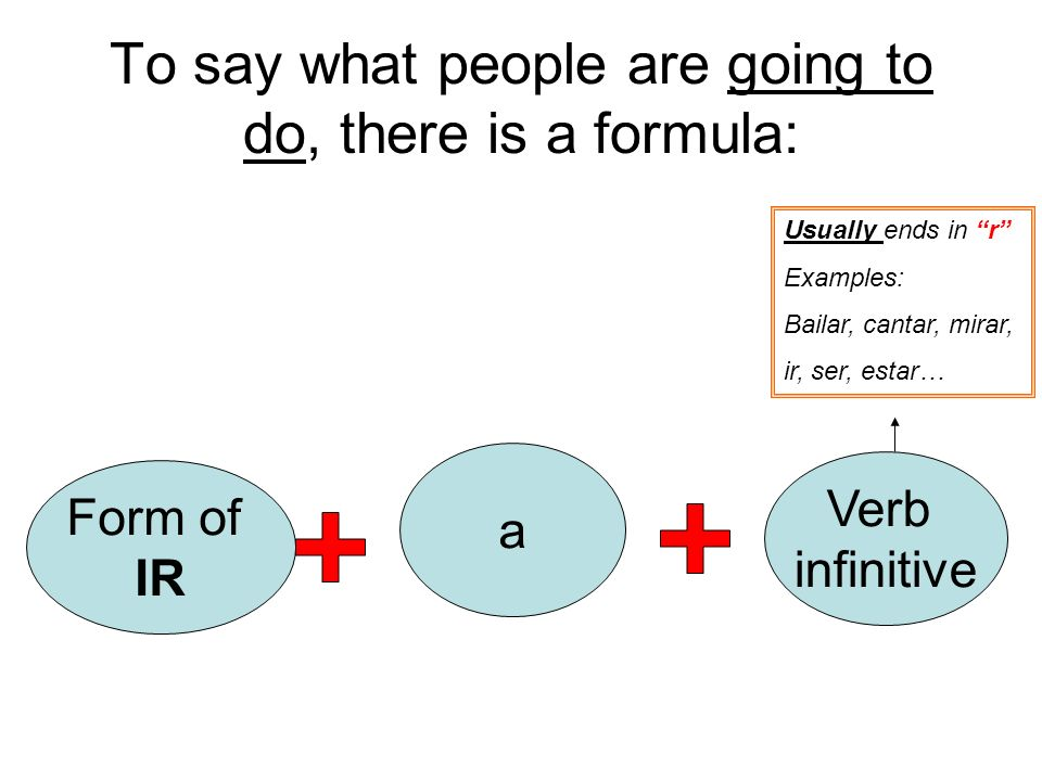 To say what people are going to do, there is a formula: a Form of IR Verb infinitive Usually ends in r Examples: Bailar, cantar, mirar, ir, ser, estar…