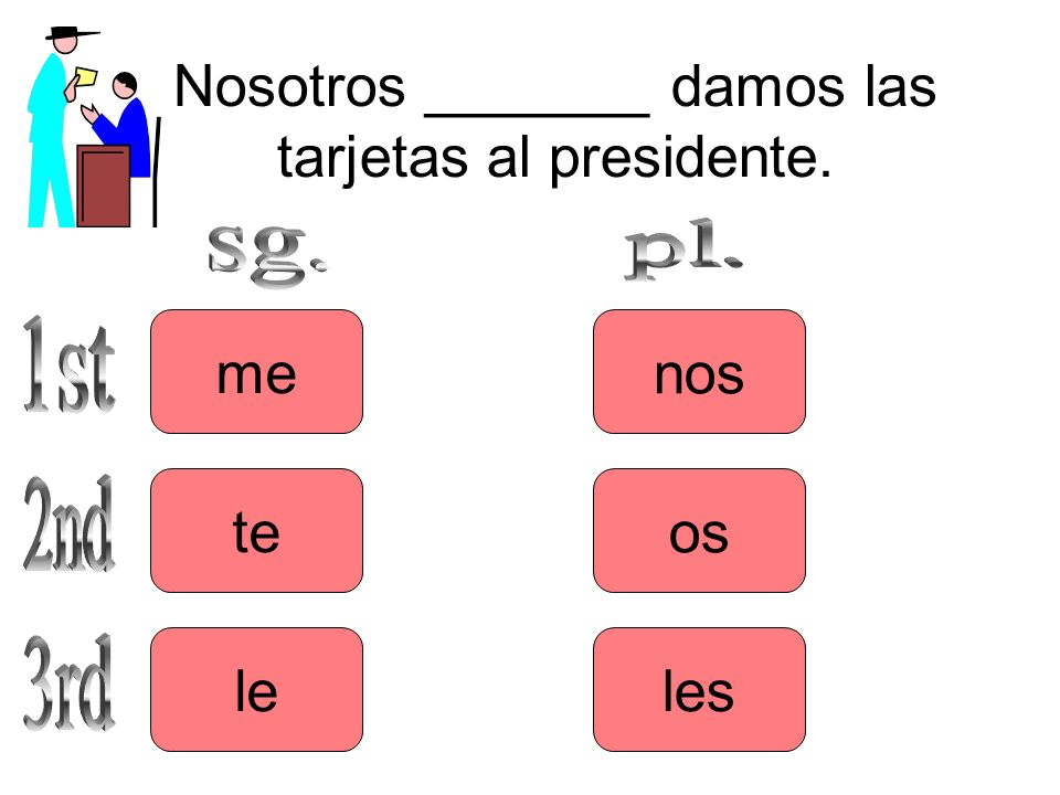 Nosotros _______ damos las tarjetas al presidente. me le te les os nos