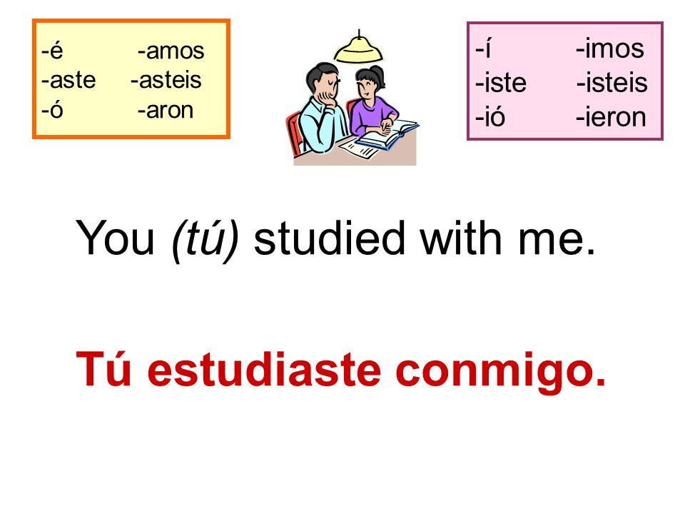 AHORA: ¡CONTESTA LA PREGUNTA! Use the clue provided when you answer… Stay in the preterite!