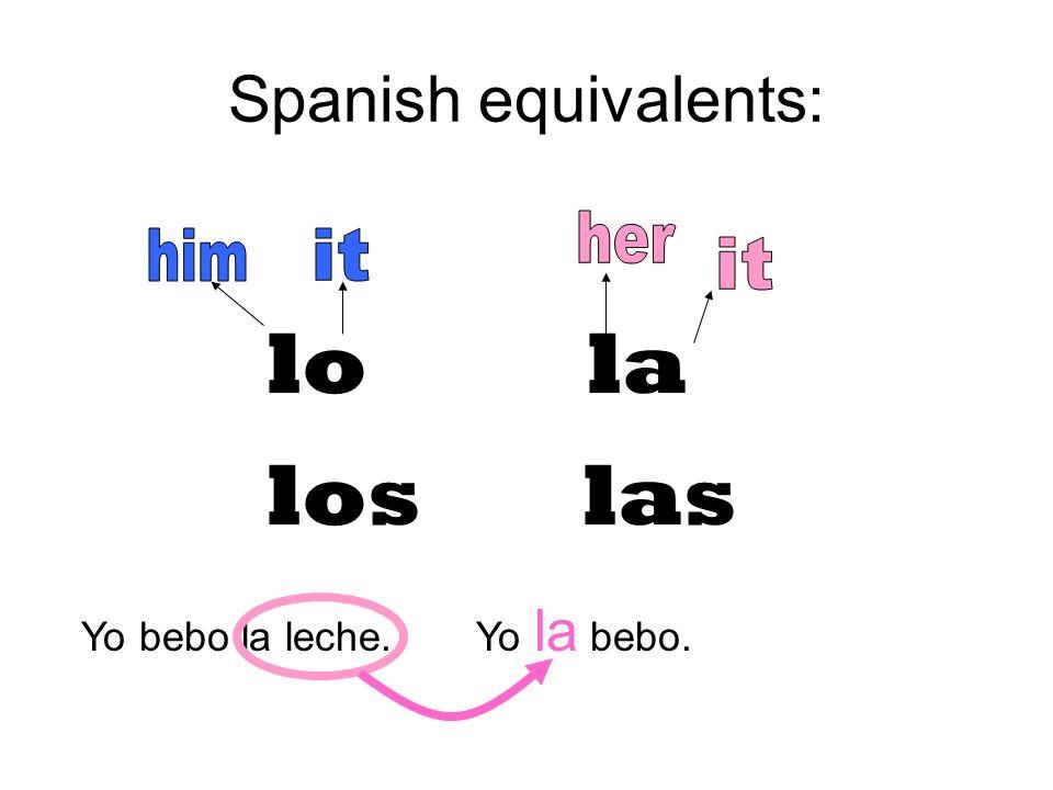 Spanish equivalents: lo la loslas Yo bebo la leche. Yo la bebo.