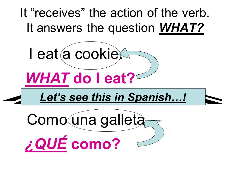 I eat a cookie. WHAT do I eat Como una galleta. ¿QUÉ como Lets see this in Spanish…!