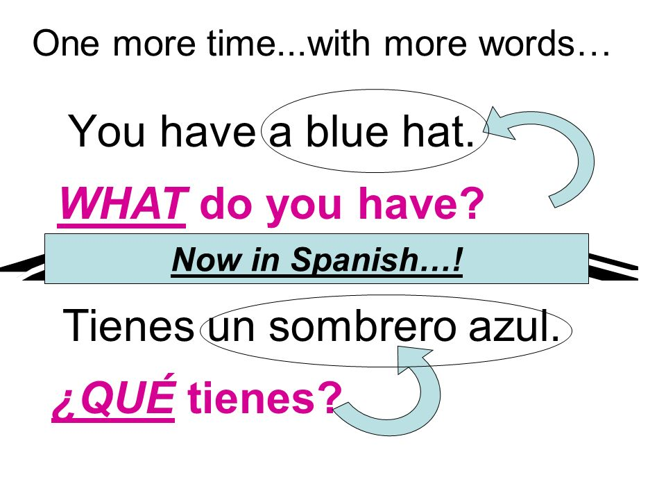 One more time...with more words… You have a blue hat. WHAT do you have? Tienes un sombrero azul. ¿QUÉ tienes? Now in Spanish…!