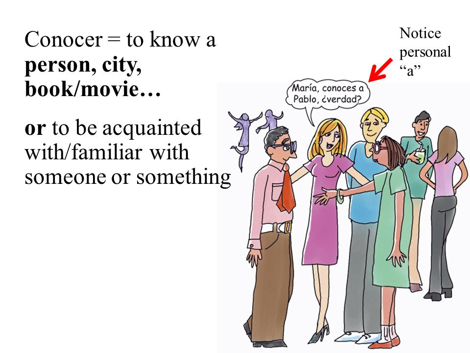 Conocer = to know a person, city, book/movie… or to be acquainted with/familiar with someone or something Notice personal a