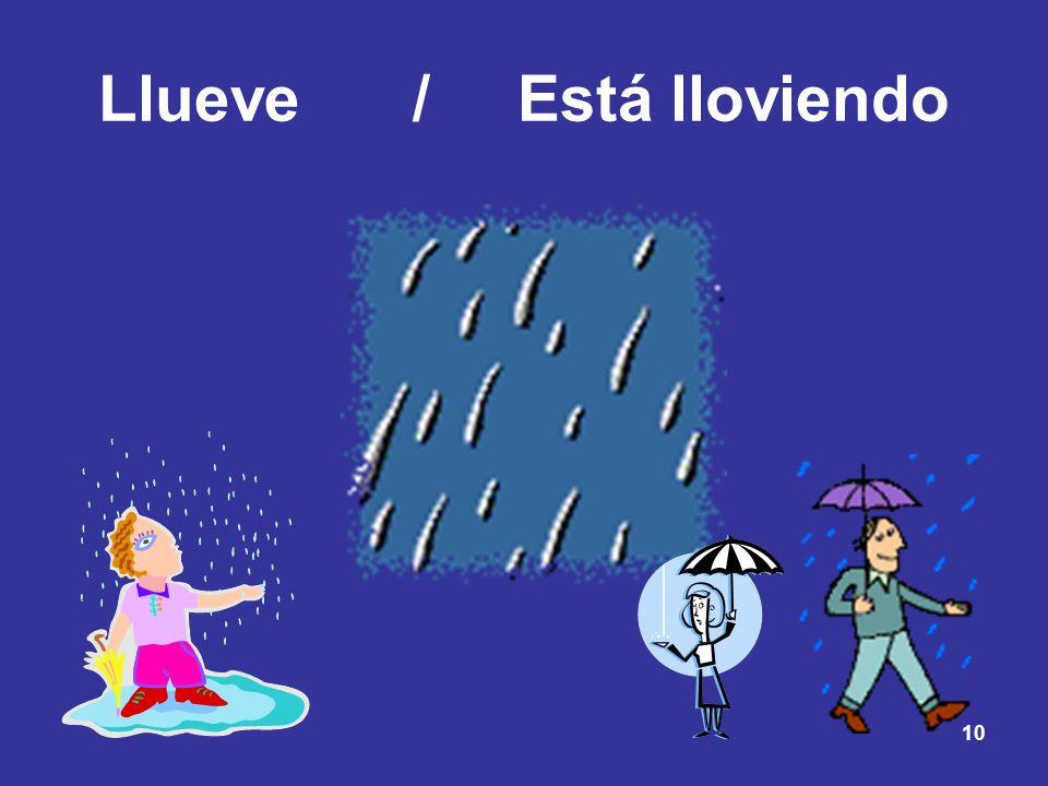 10 Llueve/Está lloviendo