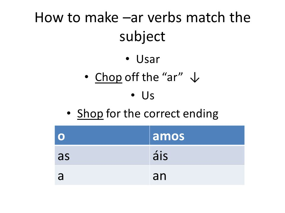 How to make –ar verbs match the subject Usar Chop off the ar Us Shop for the correct ending oamos asáis aan