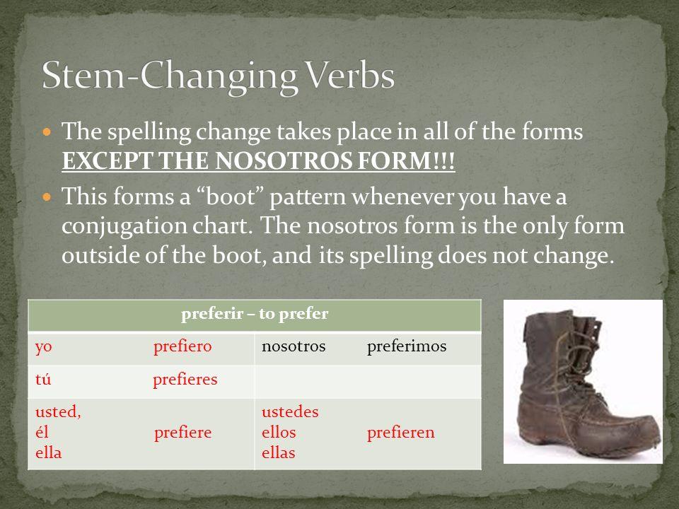 These verbs take the regular -AR, -ER, and -IR endings.