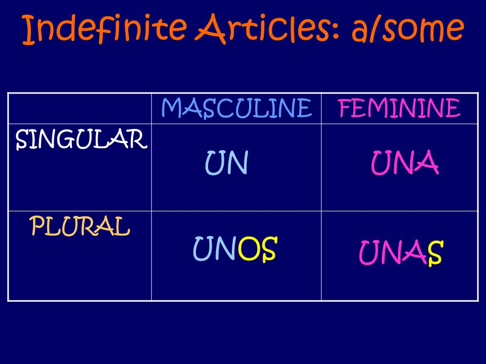 MASCULINEFEMININE SINGULAR PLURAL Indefinite Articles: a/some UN UNOS UNA UNAS
