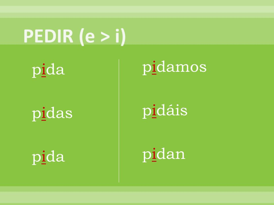 Stem-changing verbs ending in -ir have changes in all forms of the present subjunctive.