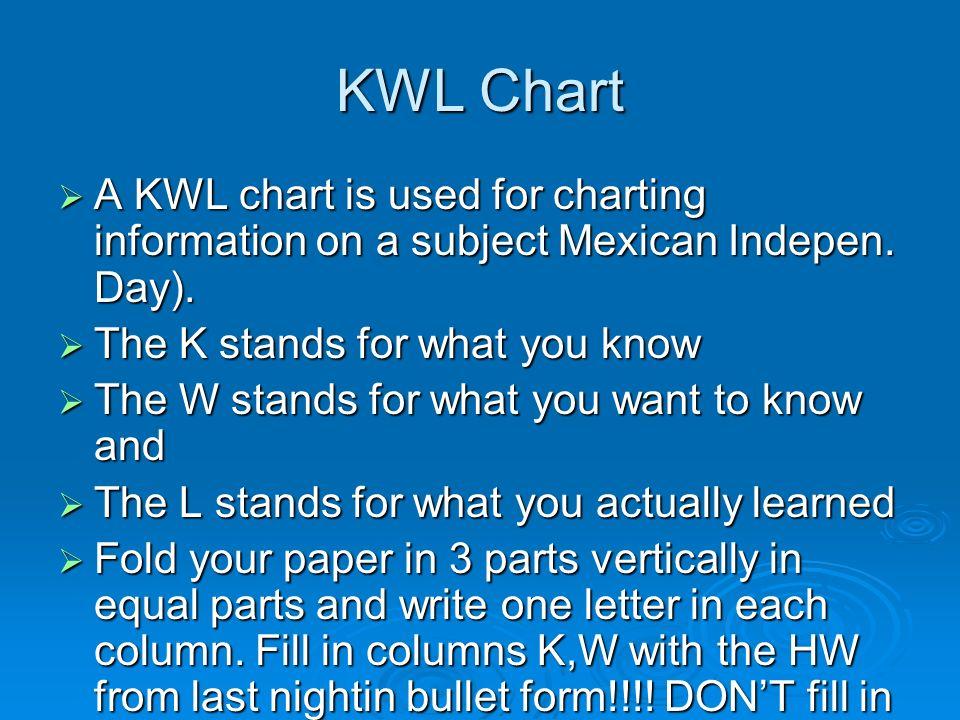 AGENDA 11/9/08 español 2 Saquen la tarea y el calendario Hoy es jueves, 11 de septiembre del 2008. Repaso Buques KWL: Dia de la Independencia de Mexic