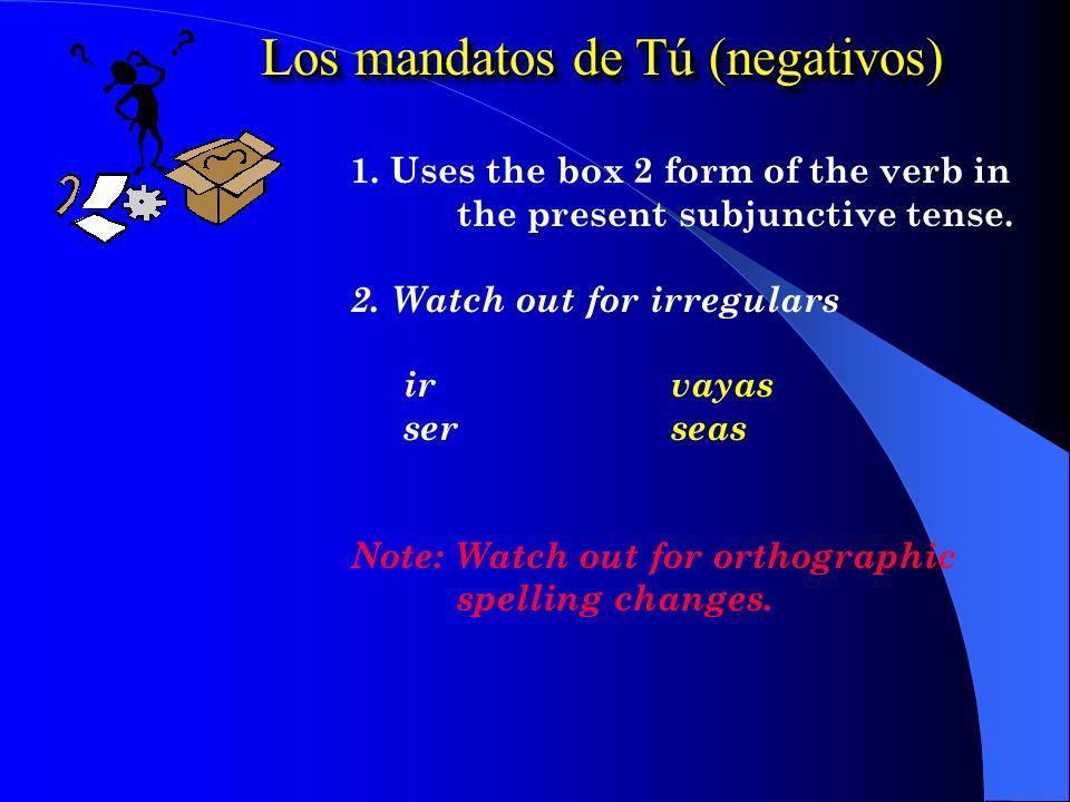 Los mandatos de Tú (afirmativos) Por ejemplo..... 3 rd person singular Él/Ella/Ud form Speak!¡Habla! Write!¡Escribe! Study!¡Estudia! Go!¡Vete! Think!¡
