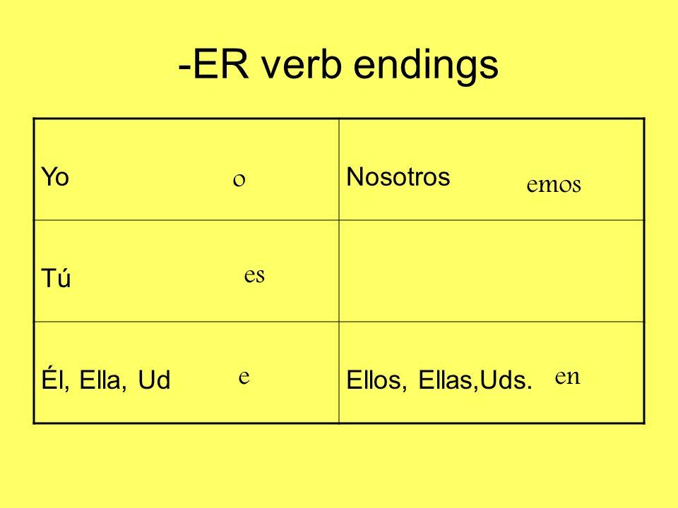 -ER verb endings YoNosotros TúTú Él, Ella, UdEllos, Ellas,Uds. o es e emos en