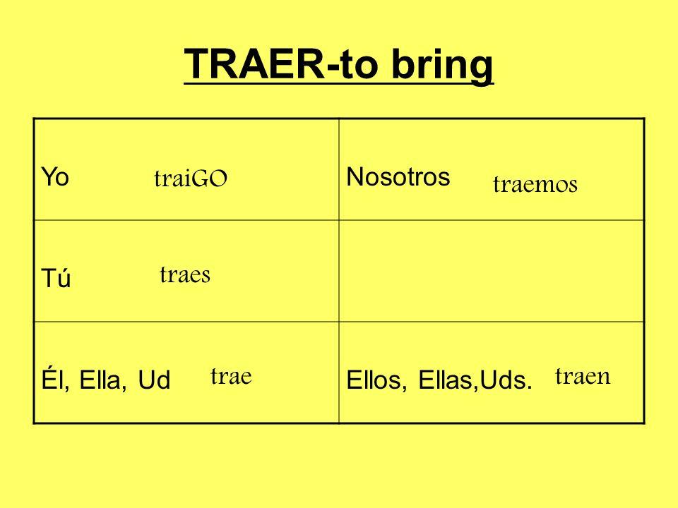 TRAER-to bring YoNosotros TúTú Él, Ella, UdEllos, Ellas,Uds. traiGO traes trae traemos traen