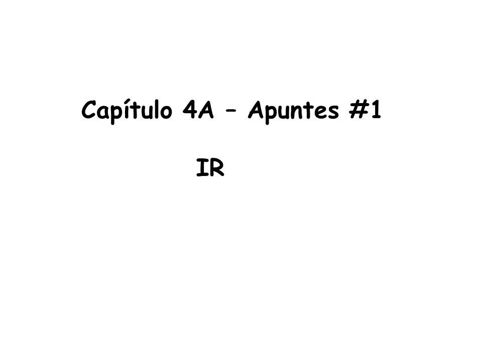 Capítulo 4A – Apuntes #1 IR