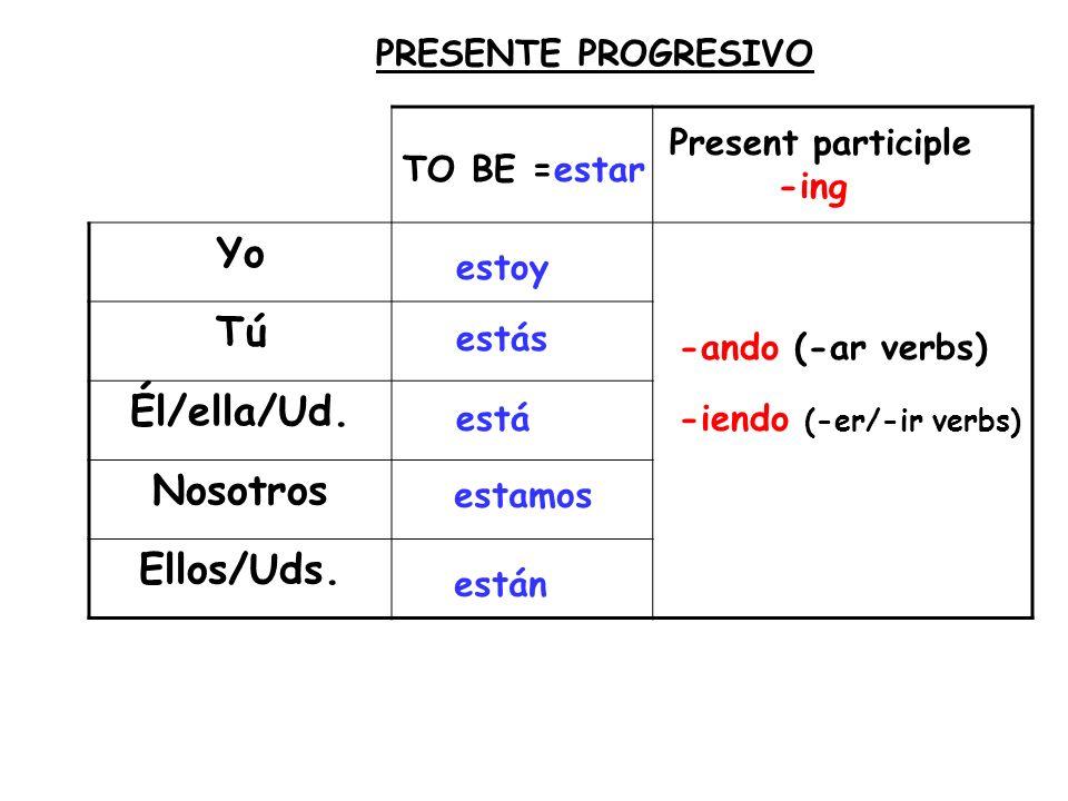 Yo Tú Él/ella/Ud. Nosotros Ellos/Uds. TO BE =estar Present participle -ing PRESENTE PROGRESIVO estoy estás está estamos están -ando (-ar verbs) -iendo