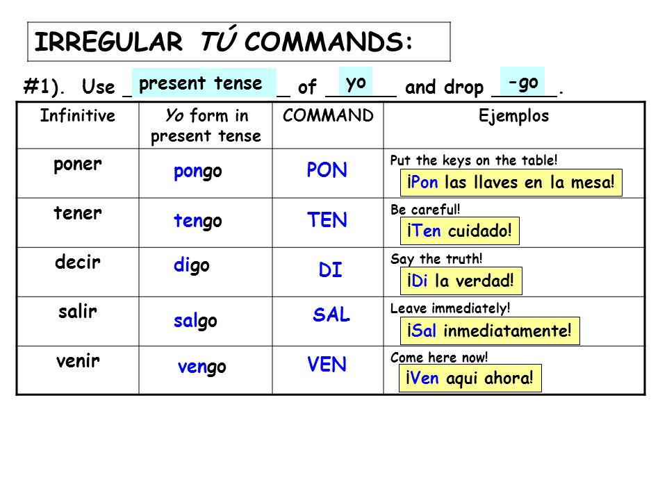 IRREGULAR TÚ COMMANDS: #1). Use of and drop. present tense yo-go InfinitiveYo form in present tense COMMANDEjemplos poner Put the keys on the table! t