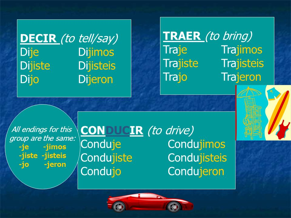 DECIR (to tell/say) DijeDijimos DijisteDijisteis DijoDijeron TRAER (to bring) TrajeTrajimos TrajisteTrajisteis TrajoTrajeron CONDUCIR (to drive) CondujeCondujimos CondujisteCondujisteis CondujoCondujeron All endings for this group are the same: -je-jimos -jiste-jisteis -jo-jeron