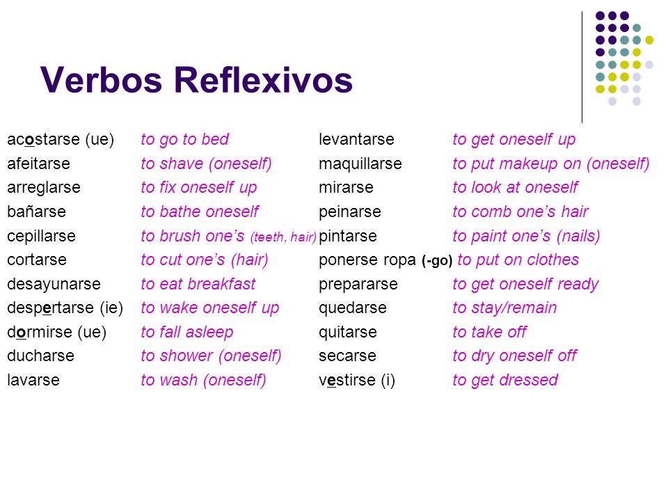 Hagan Ahora 1.To dress (self) 2. What is a reflexive verb.