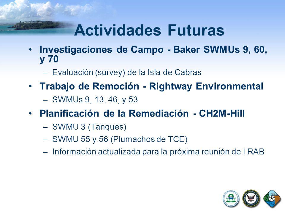 Actividades Futuras Investigaciones de Campo - Baker SWMUs 9, 60, y 70 –Evaluación (survey) de la Isla de Cabras Trabajo de Remoción - Rightway Environmental –SWMUs 9, 13, 46, y 53 Planificación de la Remediación - CH2M-Hill –SWMU 3 (Tanques) –SWMU 55 y 56 (Plumachos de TCE) –Información actualizada para la próxima reunión de l RAB