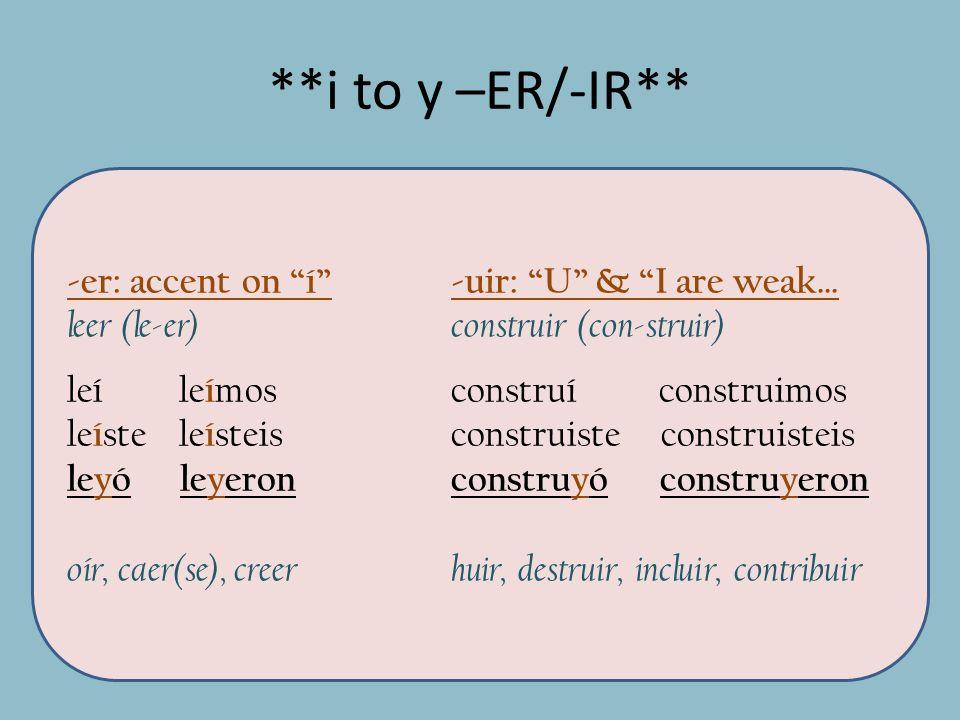 -er: accent on í-uir: U & I are weak… leer (le-er)construir (con-struir) leí le í mosconstruí construimos le í ste le í steisconstruiste construisteis