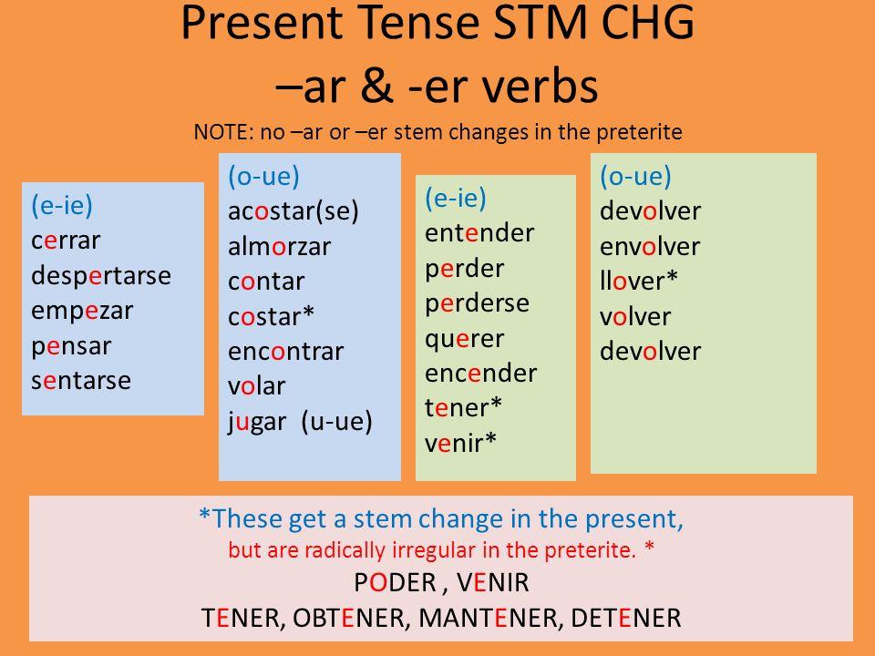 Present Tense STM CHG –ar & -er verbs NOTE: no –ar or –er stem changes in the preterite (e-ie) cerrar despertarse empezar pensar sentarse (e-ie) enten