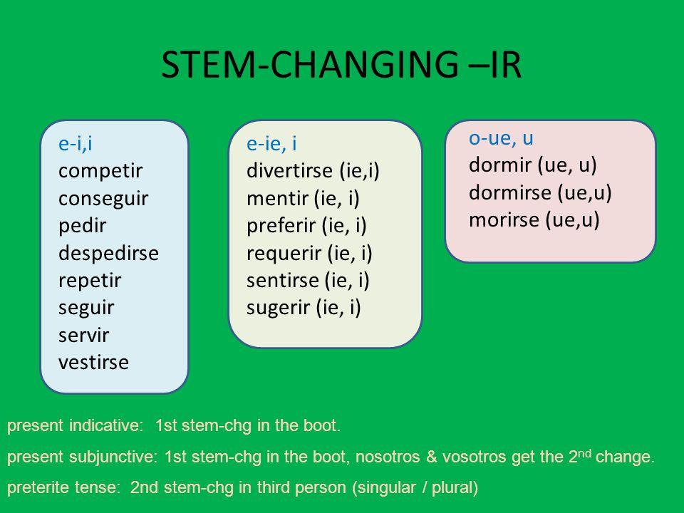 STEM-CHANGING –IR e-i,i competir conseguir pedir despedirse repetir seguir servir vestirse e-ie, i divertirse (ie,i) mentir (ie, i) preferir (ie, i) r