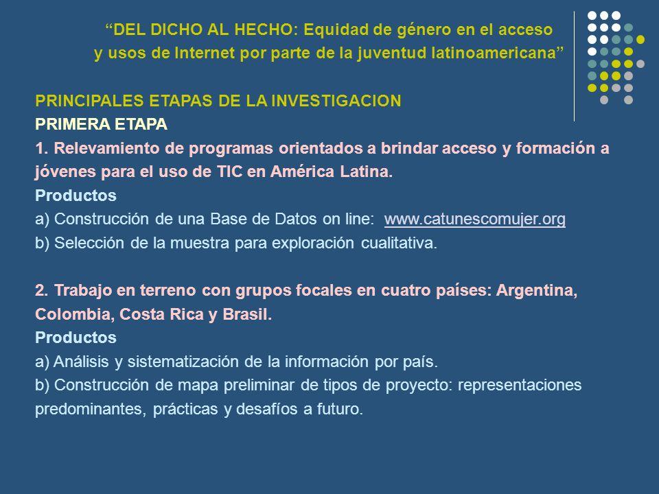 DEL DICHO AL HECHO: Equidad de género en el acceso y usos de Internet por parte de la juventud latinoamericana PRINCIPALES ETAPAS DE LA INVESTIGACION PRIMERA ETAPA 1.