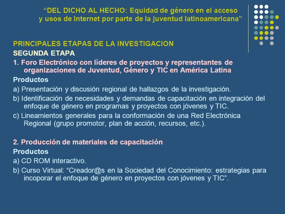 DEL DICHO AL HECHO: Equidad de género en el acceso y usos de Internet por parte de la juventud latinoamericana PRINCIPALES ETAPAS DE LA INVESTIGACION SEGUNDA ETAPA 1.