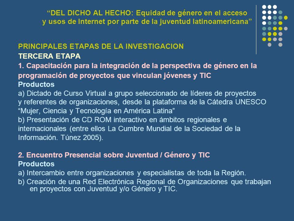 DEL DICHO AL HECHO: Equidad de género en el acceso y usos de Internet por parte de la juventud latinoamericana PRINCIPALES ETAPAS DE LA INVESTIGACION TERCERA ETAPA 1.