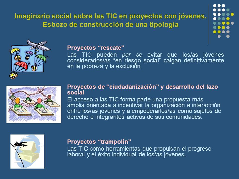Imaginario social sobre las TIC en proyectos con jóvenes.