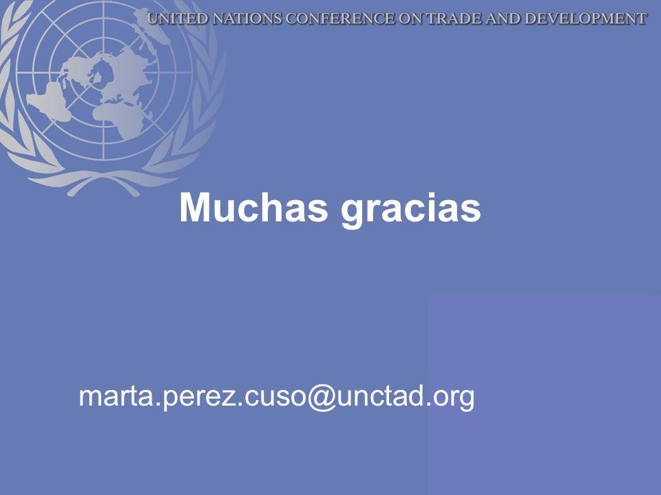 Muchas gracias marta.perez.cuso@unctad.org